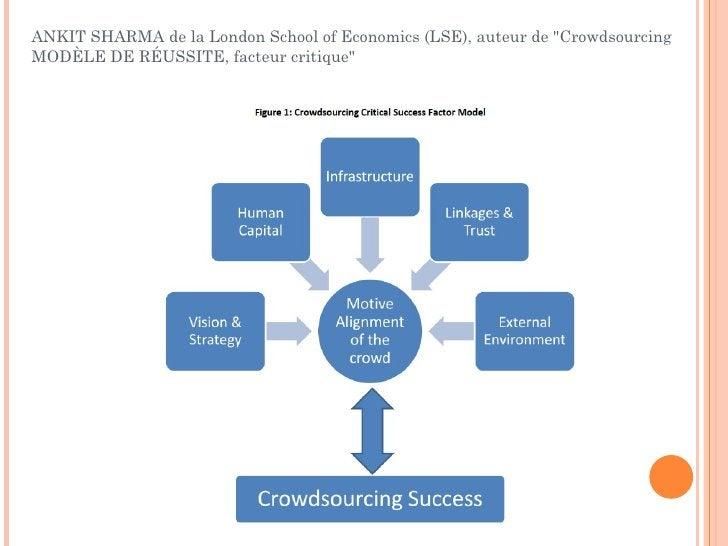 """ANKIT SHARMA de la London School of Economics (LSE), auteur de """"CrowdsourcingMODÈLE DE RÉUSSITE, facteur critique"""""""