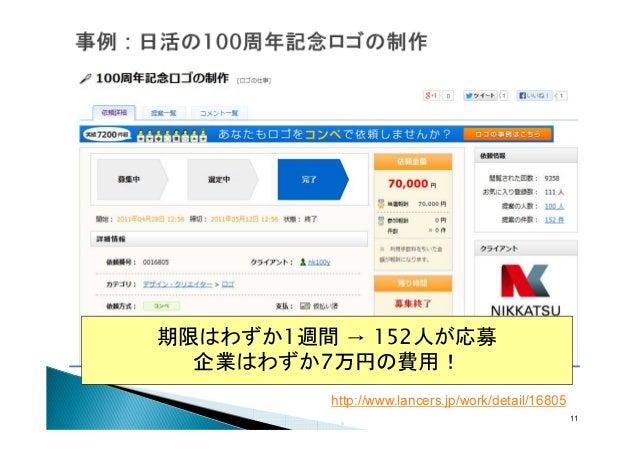 期限はわずか1週間 → 152人が応募 企業はわずか7万円の費用! http://www.lancers.jp/work/detail/16805 11