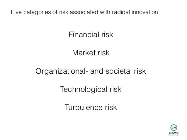 Five categories of risk associated with radical innovation  Financial risk  Market risk  Organizational- and societal risk...
