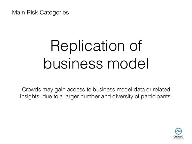 Main Risk Categories  Replication of  business model  Crowds may gain access to business model data or related  insights, ...