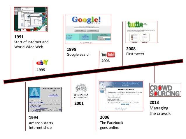 Crowdsourcing Trends By Epi Ludvik Nekaj Slide 3