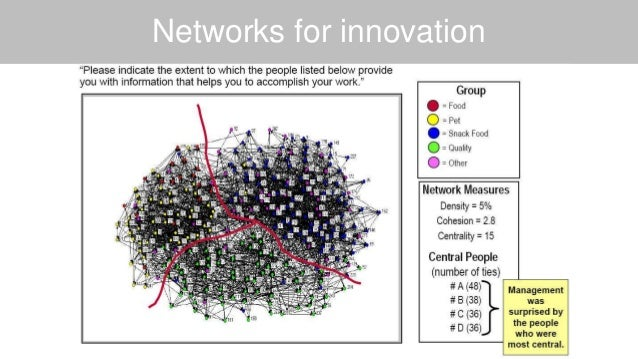 Constraints on crowd innovationFlickr credit: IrargerichFlickr credit: olga.reznikIntellectual property Context