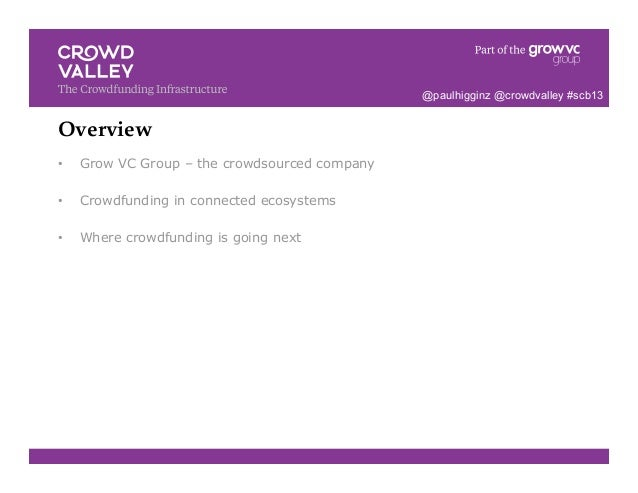 Company building online through crowdfunding Slide 2