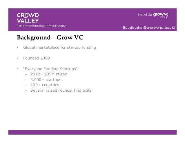 Company building online through crowdfunding Slide 3