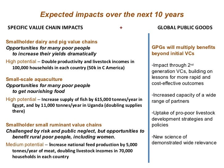 Expected impacts over the next 10 years <ul><li>GPGs will multiply benefits beyond initial VCs </li></ul><ul><li>Impact th...