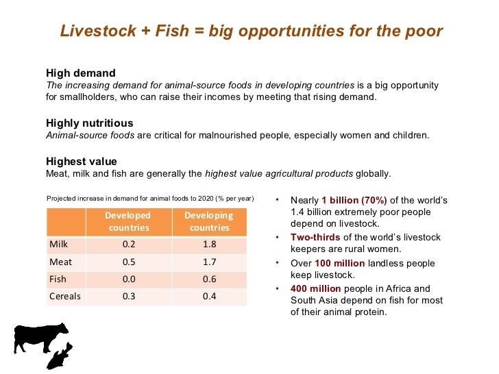 Livestock + Fish = big opportunities for the poor High demand The increasing demand for animal-source foods in developing ...