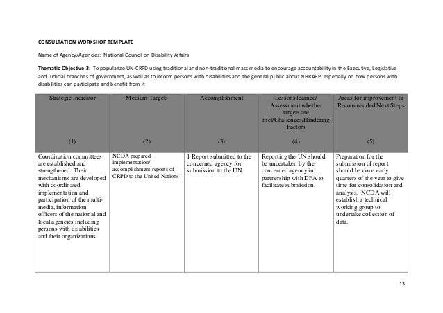 CRPD Accomplishment Report