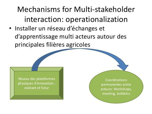 Mechanisms for Multi-stakeholder  interaction: operationalization  • Installer un réseau d'échanges et  d'apprentissage mu...