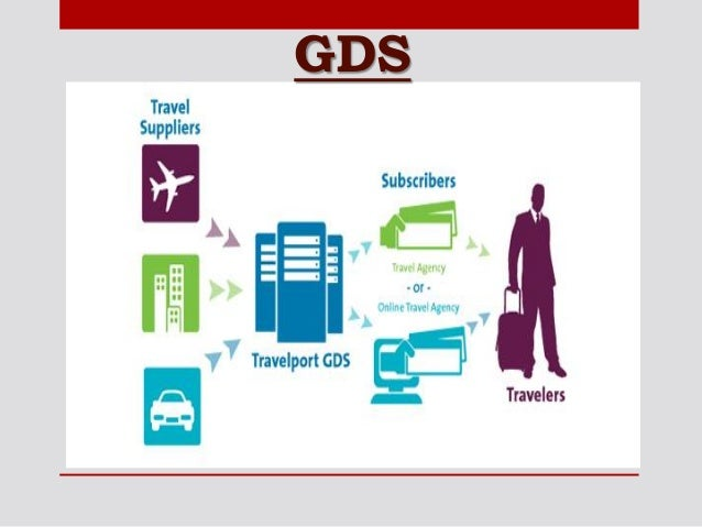 What are some GDS systems and their functions? - Quora