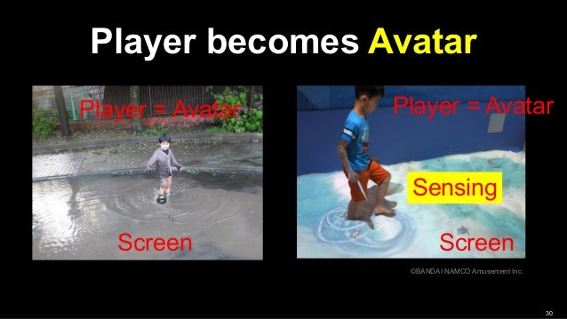 """From Video Game to Digital Playground"""" Virtual Reality and"""