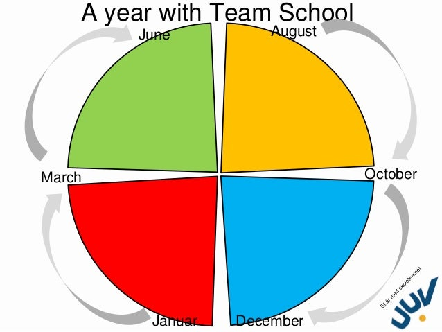 A year with Team School June  August  October  March  Januar  December