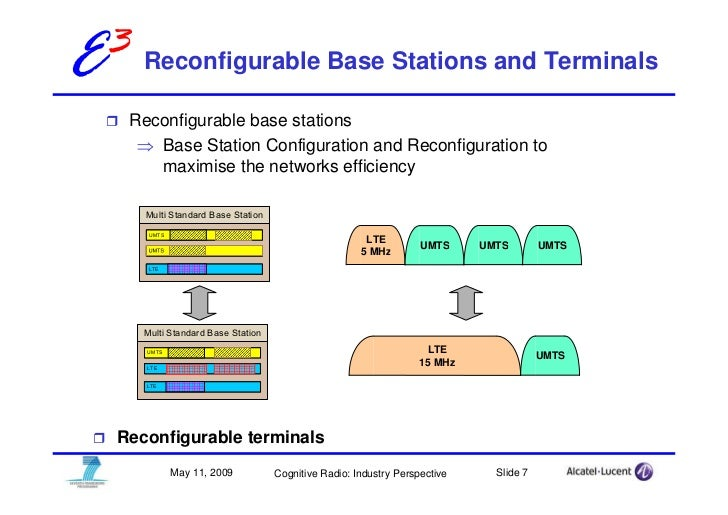 E3   Reconfigurable Base Stations and Terminals    Reconfigurable base stations    ⇒ Base Station Configuration and Reconf...