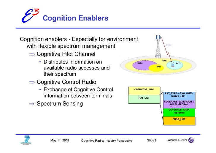 E3       Cognition Enablers  Cognition enablers - Especially for environment   with flexible spectrum management    ⇒ Cogn...