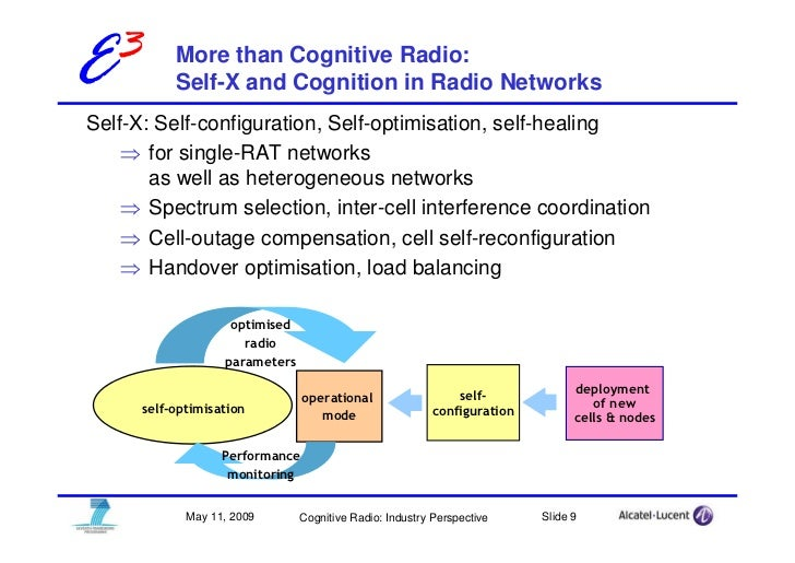 E3         More than Cognitive Radio:            Self-X and Cognition in Radio Networks Self-X: Self-configuration, Self-o...