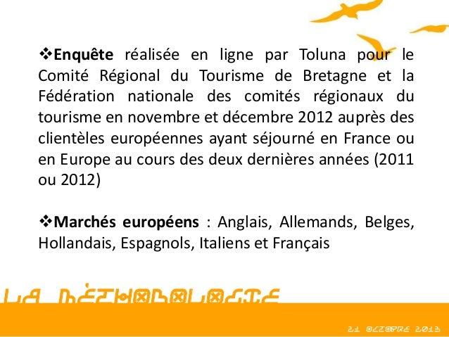 Enquête réalisée en ligne par Toluna pour le Comité Régional du Tourisme de Bretagne et la Fédération nationale des comit...