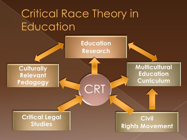 sociological theories on education in the Read chapter 4 theories of discrimination: within the domains of education another subtle form of discrimination according to theories of.