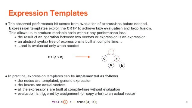 C the curiously recurring template pattern static polymorphsim a 11 expression templates maxwellsz