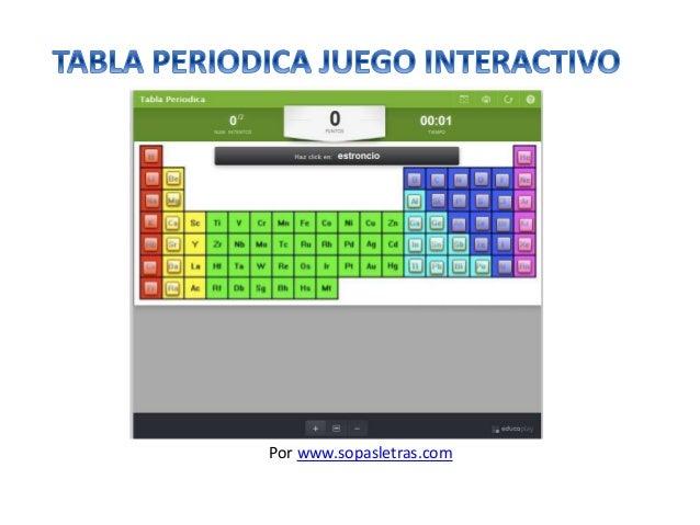 Tabla peridica juego interactivo tabla peridica juego interactivo por sopasletras urtaz Images