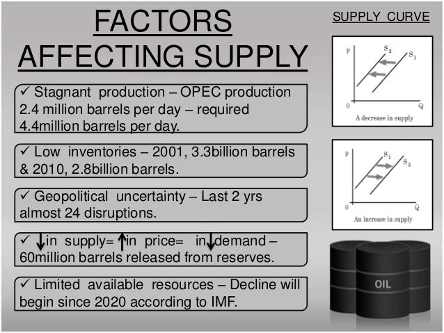 what influences the demand and supply of oil Elasticities of demand and supply chapter 5  influences on the price elasticity of demand influences on the price elasticity of demand fall into.