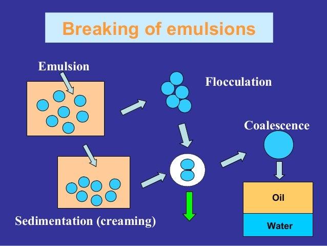 breaking a latex emulsion