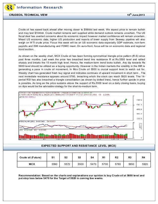 CRUDEOIL TECHNICAL VIEW 18thJune,2013Crude oil has eased back ahead after moving closer to $98/bbl last week. We expect pr...