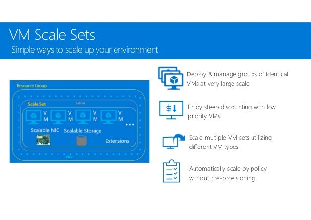 Azure Vmss Upgrade Policy