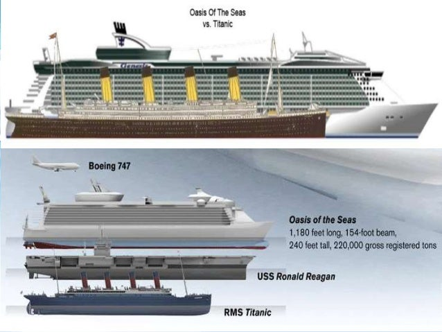 Cruise Ships Yolcu Gemileri - Titanic vs cruise ships today