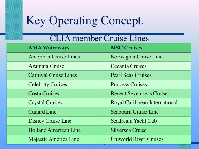 Key Operating Concept. CLIA member Cruise Lines AMA Waterways  MSC Cruises  American Cruise Lines  Norwegian Cruise Line  ...
