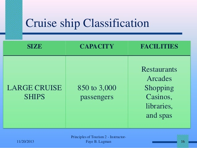 Cruise ship Classification SIZE  LARGE CRUISE SHIPS  11/20/2013  CAPACITY  FACILITIES  850 to 3,000 passengers  Restaurant...