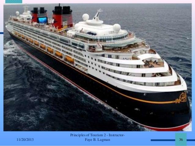 11/20/2013  Principles of Tourism 2 - InstructorFaye B. Lagman  36