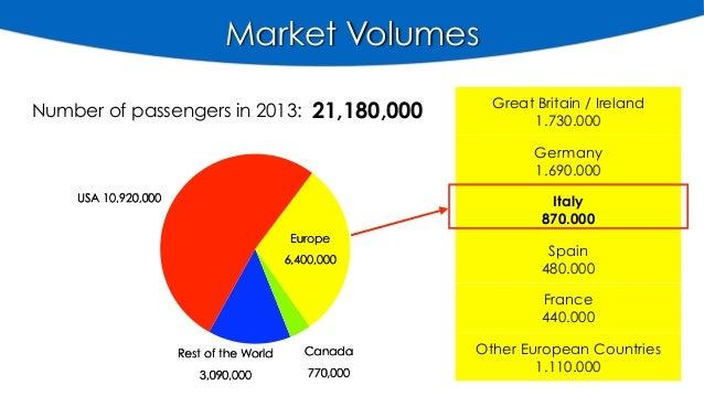 Average number of crew members per ship 800 (2,000 pax / 2.5) Total number of crew members 240,000 (800 crew * 300 ships) ...