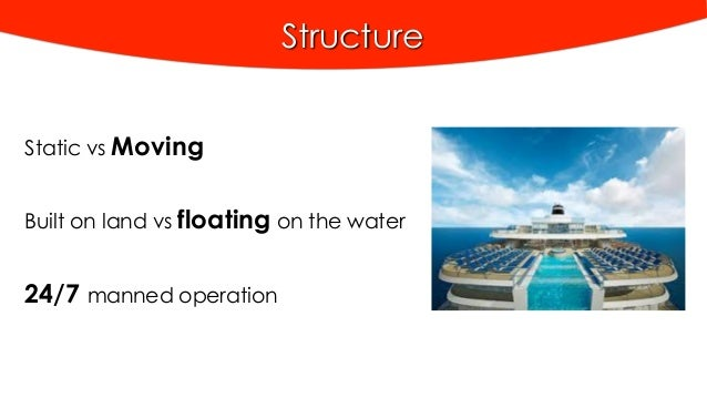 Structure Static vs Moving Built on land vs floating on the water 24/7 manned operation