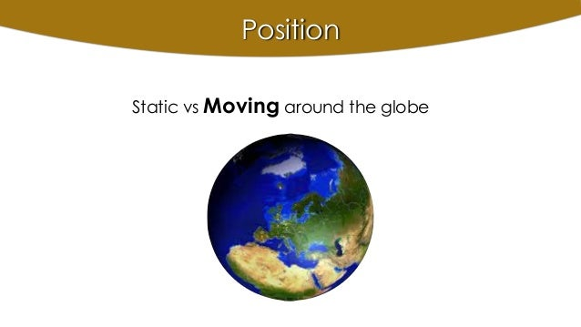 Position Static vs Moving around the globe