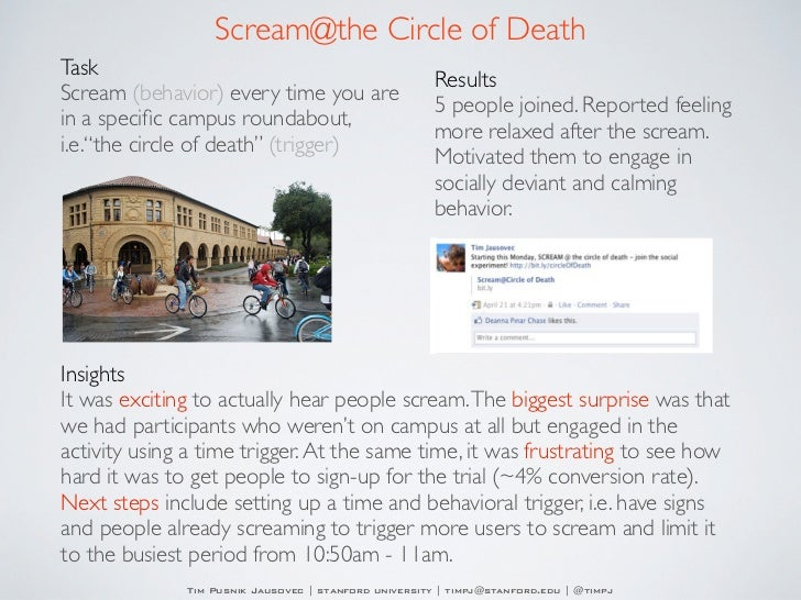 Scream@the Circle of DeathTask                                                       ResultsScream (behavior) every time y...