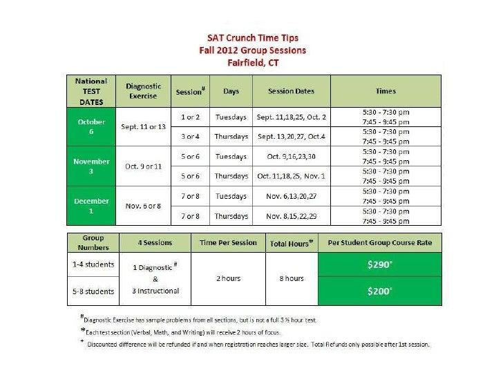 Ssat test dates in Melbourne