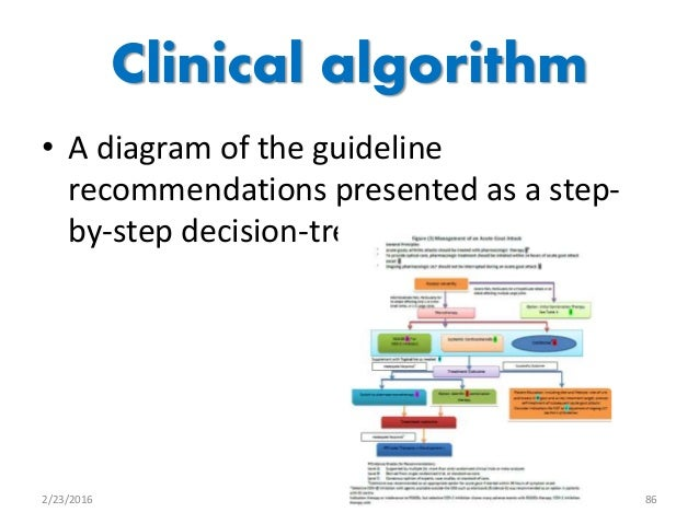 clinical guidelines evidence based practice