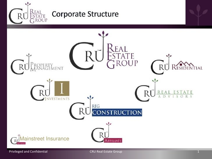 Mainstreet InsurancePrivileged and Confidential   CRU Real Estate Group   1