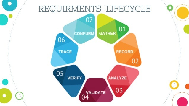 Crutial Steps In Requirement Gathering - Requirements gathering