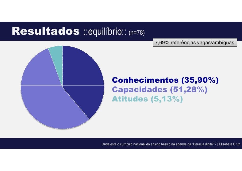 Onde est o curr culo nacional do ensino b sico na agenda for Curriculo basico nacional