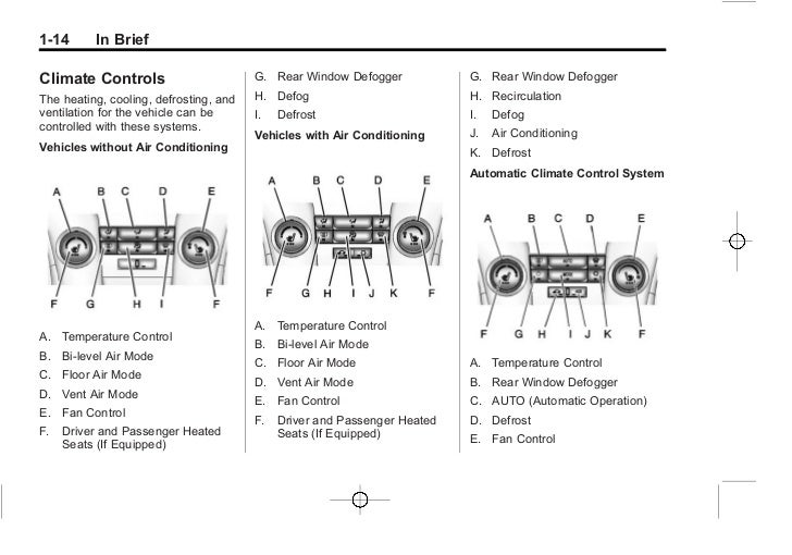 2011 Chevy Cruze Cooling Fan Wiring Diagram Wirning Diagrams