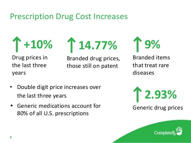 rising perscription drug prices The trump plan to reduce prescription drug prices will have a  consumer  costs are indeed rising, but not just for out-of-pocket payments.