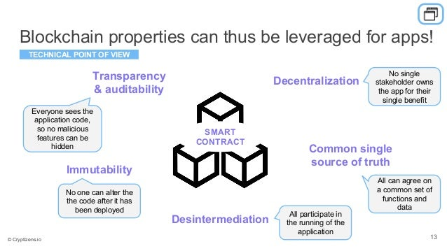 Blockchain properties can thus be leveraged for apps! Transparency & auditability Immutability Decentralization Common sin...