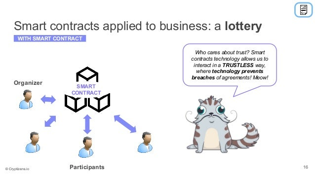 Smart contracts applied to business: a lottery Participants 16© Cryptizens.io SMART CONTRACT Organizer Who cares about tru...