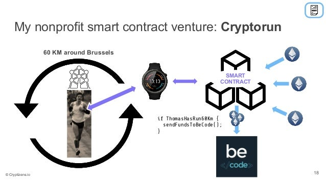 My nonprofit smart contract venture: Cryptorun 60 KM around Brussels SMART CONTRACT if ThomasHasRun60Km { sendFundsToBeCod...