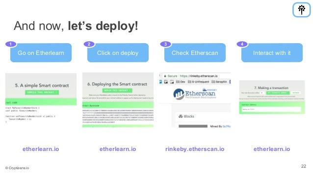 And now, let's deploy! 22© Cryptizens.io Go on Etherlearn Click on deploy Check Etherscan Interact with it 1 2 3 4 etherle...