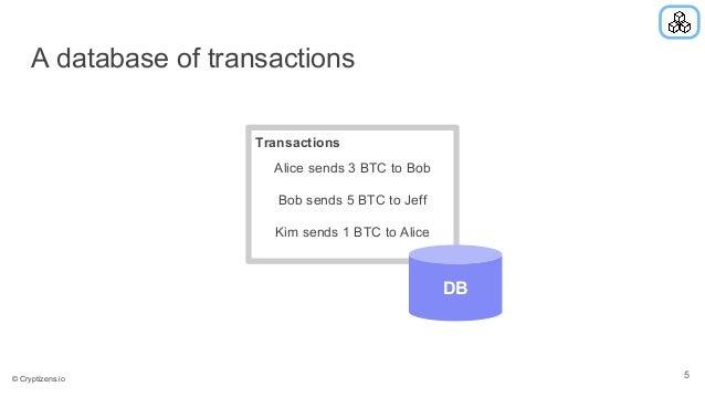 A database of transactions Transactions DB Alice sends 3 BTC to Bob Bob sends 5 BTC to Jeff Kim sends 1 BTC to Alice 5© Cr...