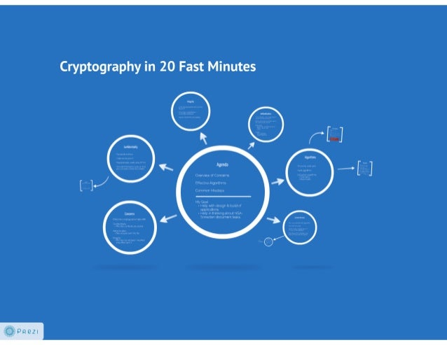 Cryptography in 20 Fast Minutes