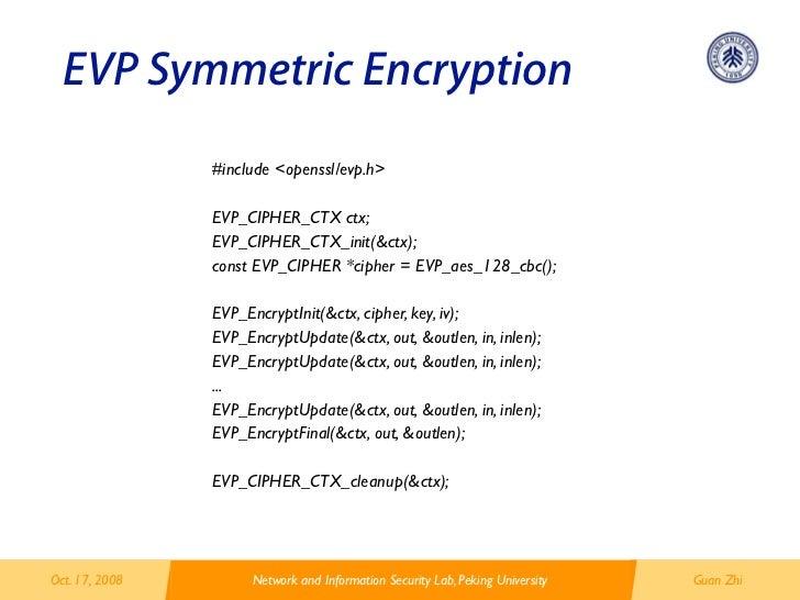 Openssl error crypto bio