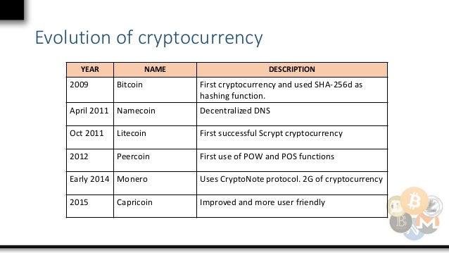 Digital currency pos company