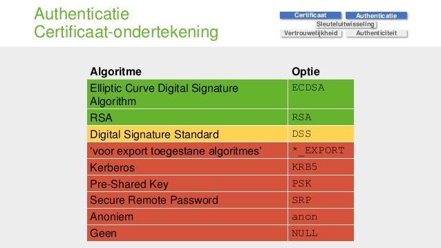 Algoritme Optie Elliptic Curve Digital Signature Algorithm ECDSA RSA RSA Digital Signature Standard DSS 'voor export toege...